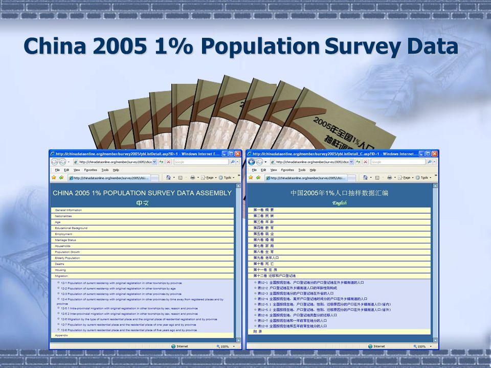 China 2005 1% Population Survey Data