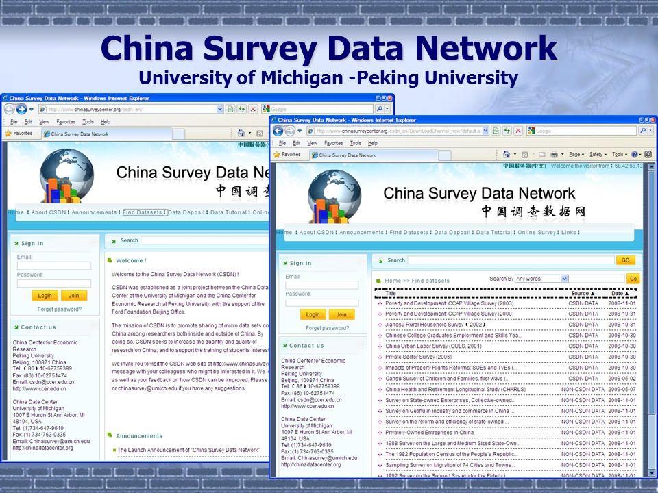 China Survey Data Network China Survey Data Network University of Michigan -Peking University