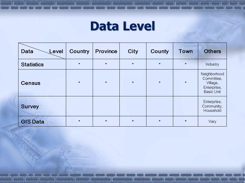 Data Level CountryProvinceCityCountyTownOthers Statistics *** ** Industry Census *** ** Neighborhood Committee, Village, Enterprise, Basic Unit Survey Enterprise, Community, Household GIS Data *** ** Vary