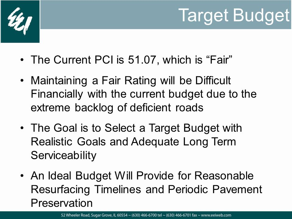 The Current PCI is 51.07, which is Fair Maintaining a Fair Rating will be Difficult Financially with the current budget due to the extreme backlog of deficient roads The Goal is to Select a Target Budget with Realistic Goals and Adequate Long Term Serviceability An Ideal Budget Will Provide for Reasonable Resurfacing Timelines and Periodic Pavement Preservation Target Budget