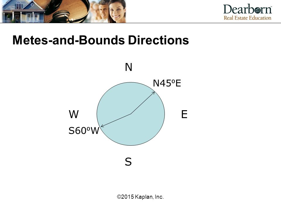 Metes-and-Bounds Directions N N45 ⁰ E WE S60 ⁰ W S ©2015 Kaplan, Inc.