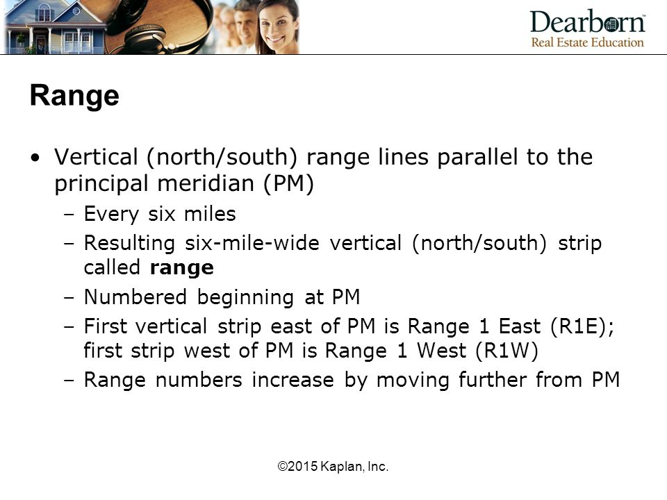 Range Vertical (north/south) range lines parallel to the principal meridian (PM) –Every six miles –Resulting six-mile-wide vertical (north/south) stri