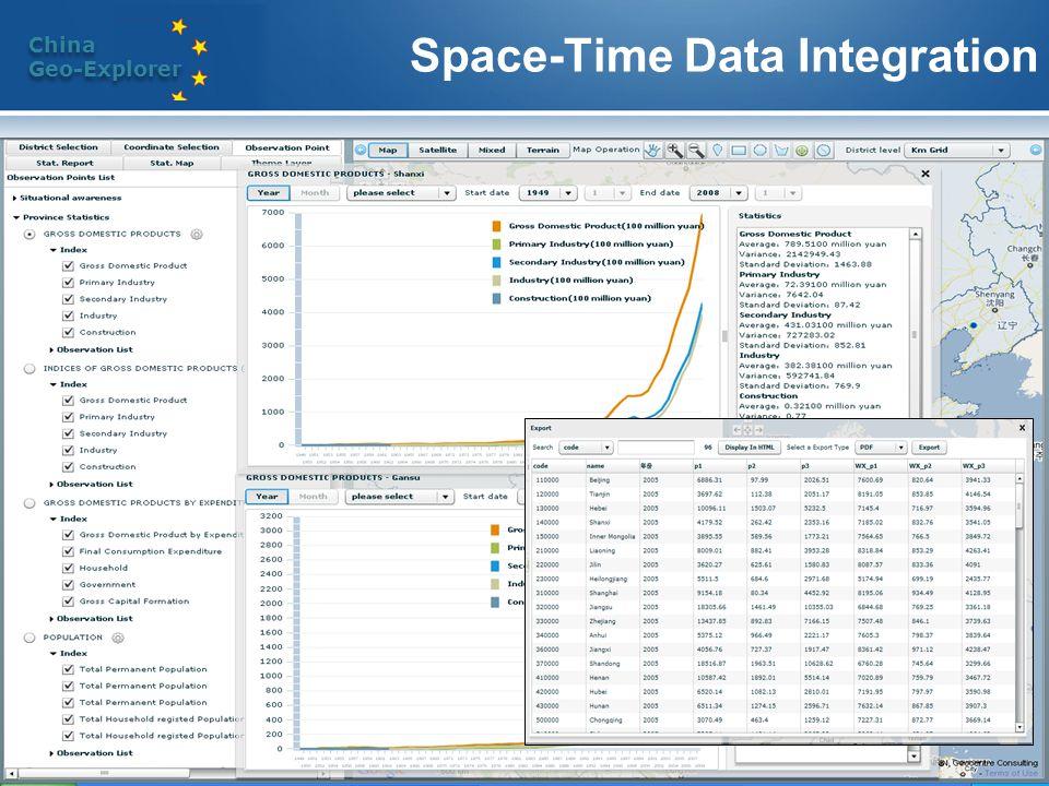 China Geo-Explorer China Geo-Explorer Space-Time Data Integration