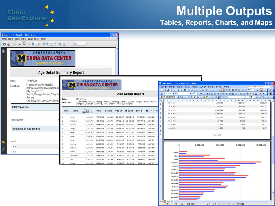 China Geo-Explorer China Geo-Explorer Multiple Outputs Tables, Reports, Charts, and Maps