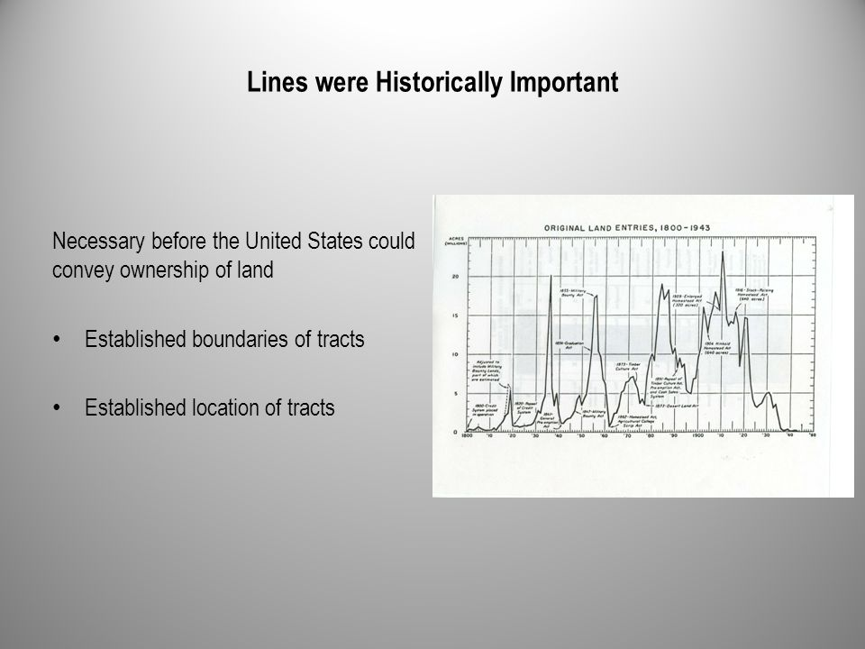 Lines were Historically Important Necessary before the United States could convey ownership of land Established boundaries of tracts Established locat