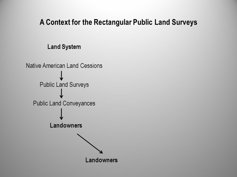 A Context for the Rectangular Public Land Surveys Land System Native American Land Cessions Public Land Surveys Public Land Conveyances Landowners