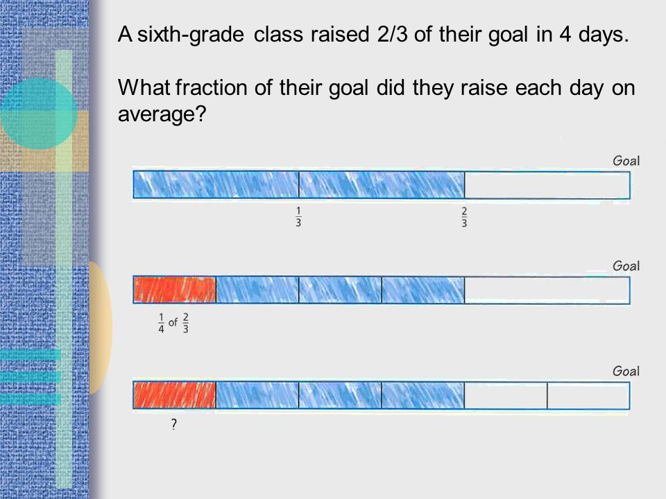 A sixth-grade class raised 2/3 of their goal in 4 days. What fraction of their goal did they raise each day on average?