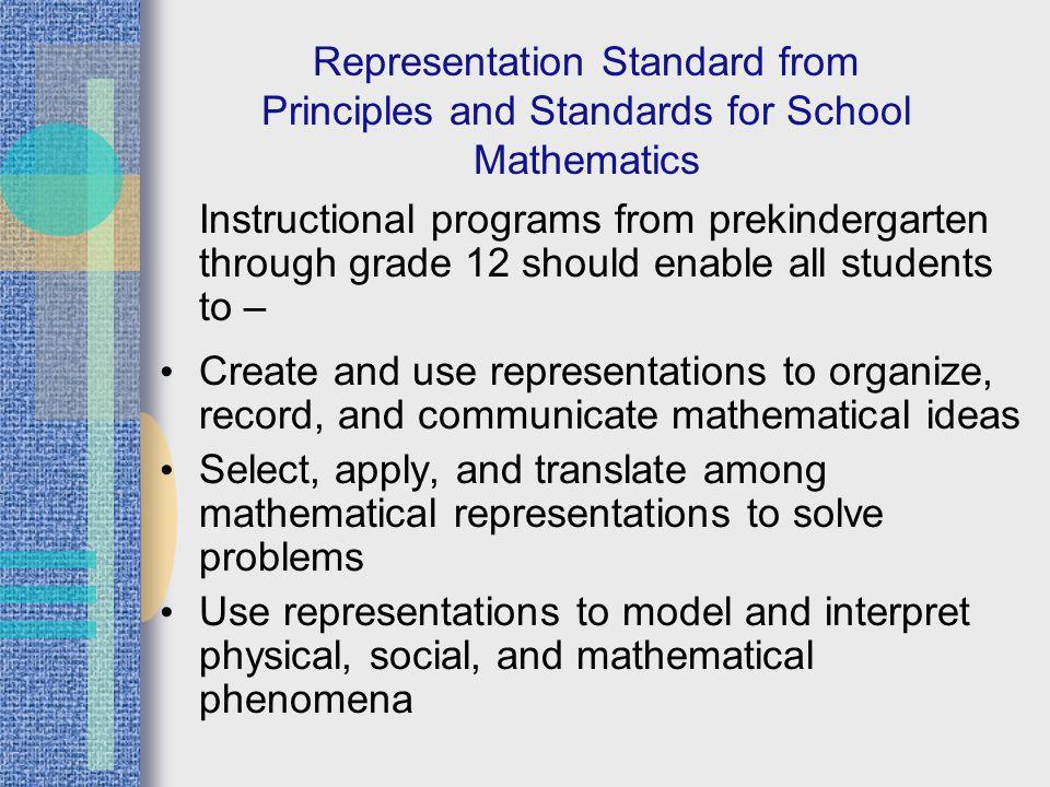 Representation Standard from Principles and Standards for School Mathematics Instructional programs from prekindergarten through grade 12 should enabl