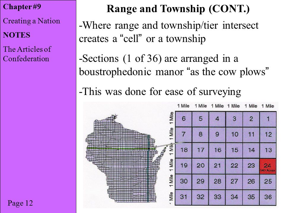Chapter -Where range and township/tier intersect creates a cell or a township -Sections (1 of 36) are arranged in a boustrophedonic manor as the cow plows -This was done for ease of surveying Page 12 Range and Township (CONT.) Chapter #9 Creating a Nation NOTES The Articles of Confederation