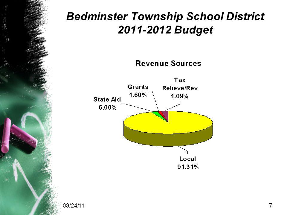 03/24/117 Bedminster Township School District 2011-2012 Budget