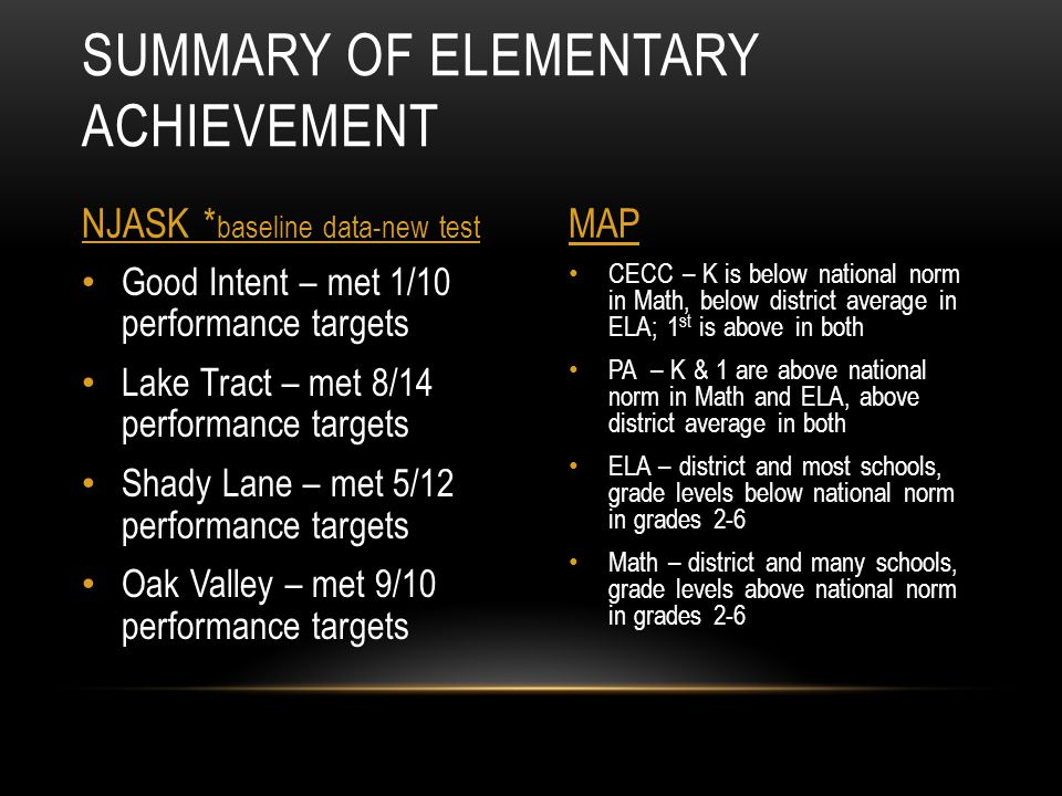 MMS – mostly all above national norm in both Math and ELA DHS – mostly below national norm in ELA, above in Math MMS – met 5/12 performance targets DHS – met 10/10 performance targets (met 3 of its 2015 targets) SUMMARY OF SECONDARY ACHIEVEMENT NJASK/HSPAMAP