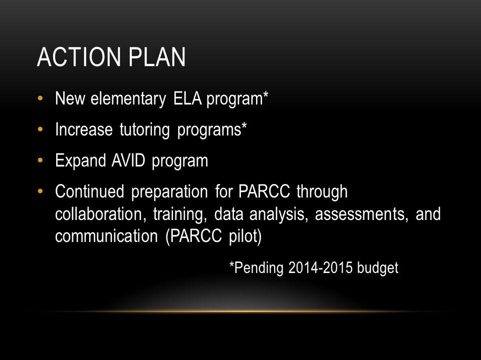 ACTION PLAN New elementary ELA program* Increase tutoring programs* Expand AVID program Continued preparation for PARCC through collaboration, training, data analysis, assessments, and communication (PARCC pilot) *Pending 2014-2015 budget