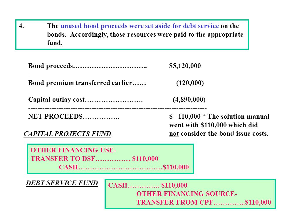4.The unused bond proceeds were set aside for debt service on the bonds.