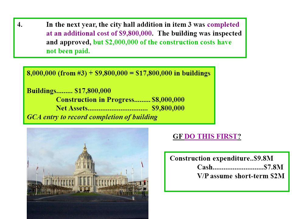 4.In the next year, the city hall addition in item 3 was completed at an additional cost of $9,800,000.