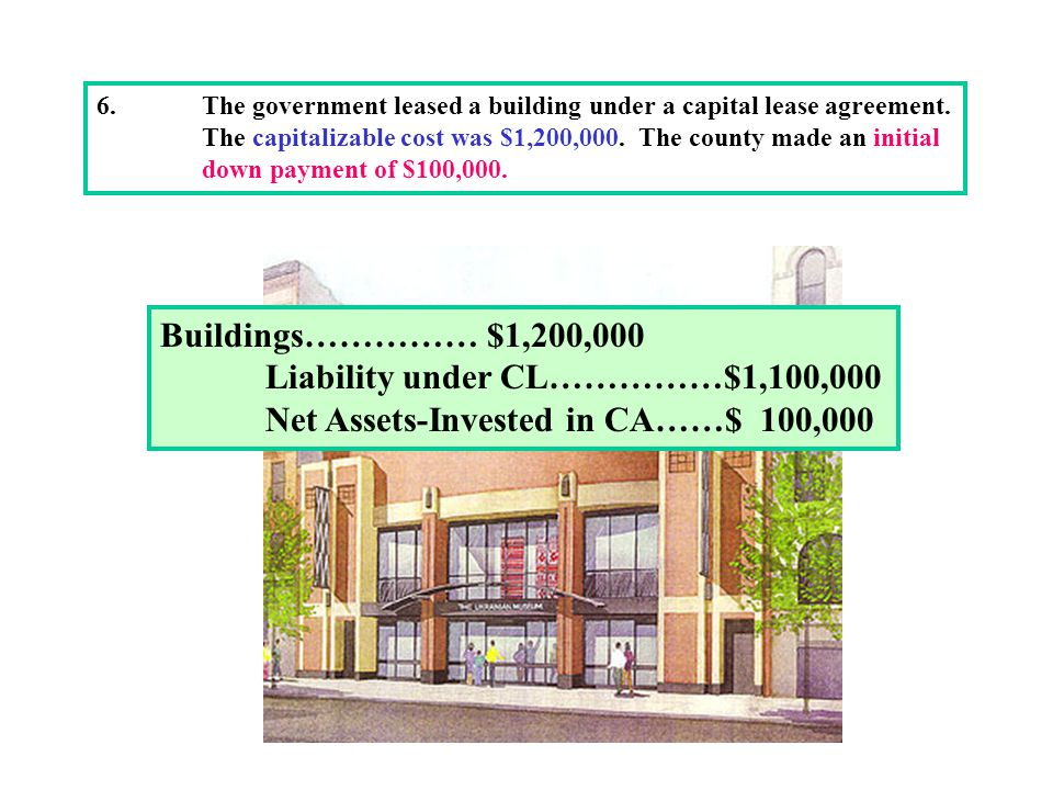 6.The government leased a building under a capital lease agreement.