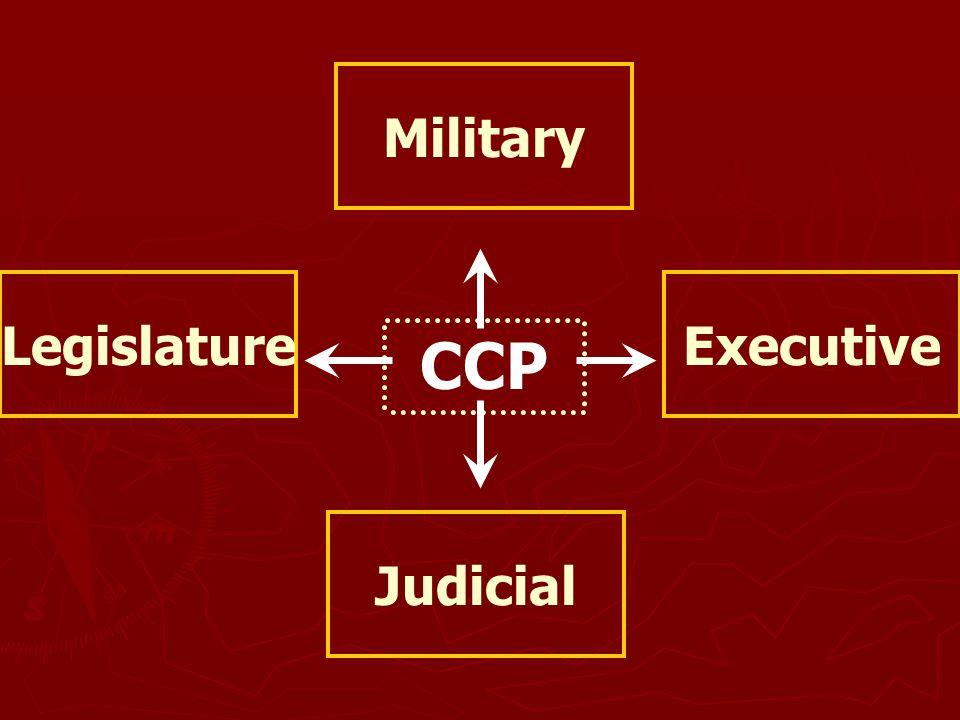 CCP LegislatureExecutive Judicial Military