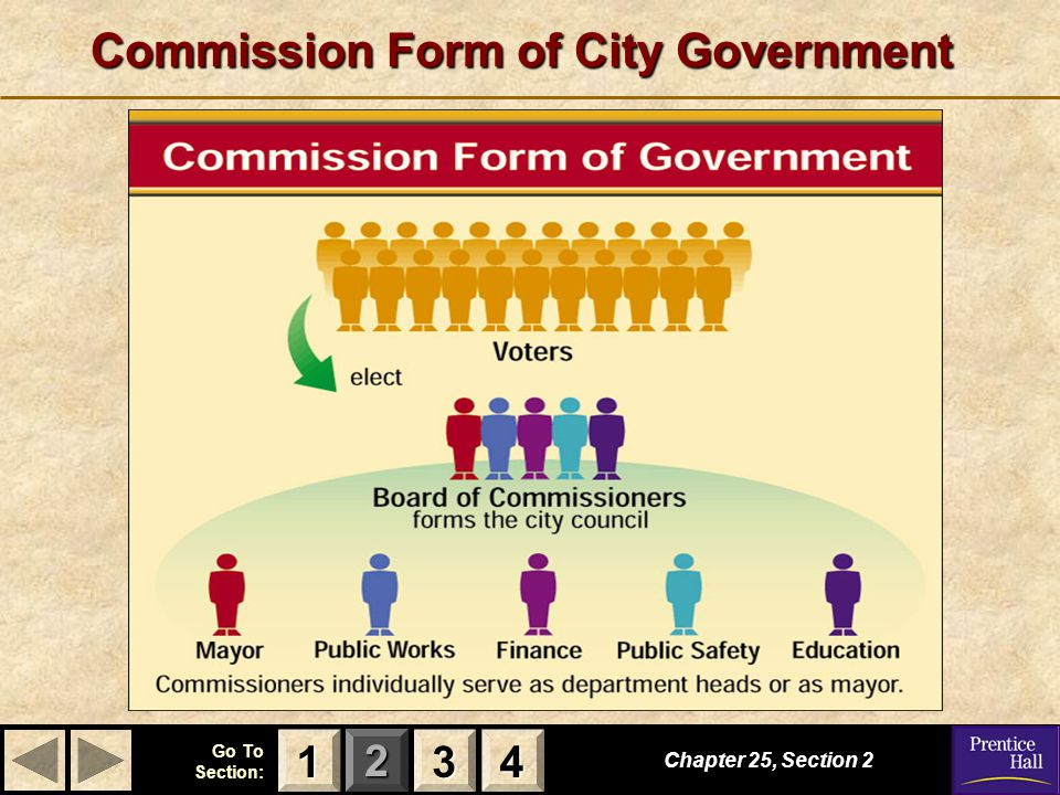123 Go To Section: 4 Commission Form of City Government Chapter 25, Section 2 3333 4444 1111