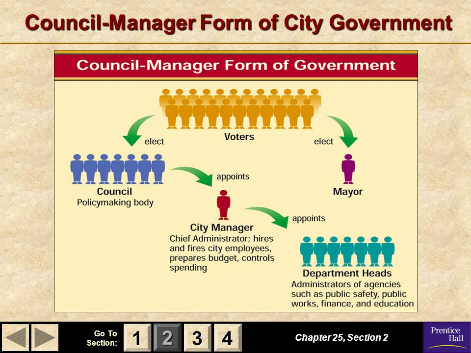 123 Go To Section: 4 Council-Manager Form of City Government Chapter 25, Section 2 3333 4444 1111