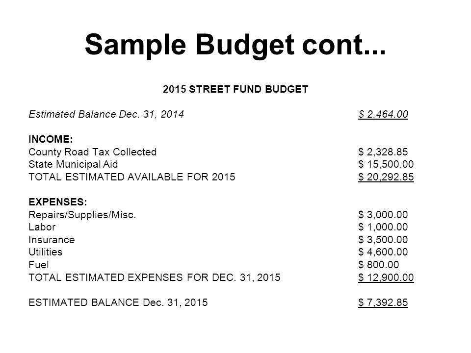 Sample Budget cont... 2015 STREET FUND BUDGET Estimated Balance Dec. 31, 2014$ 2,464.00 INCOME: County Road Tax Collected$ 2,328.85 State Municipal Ai