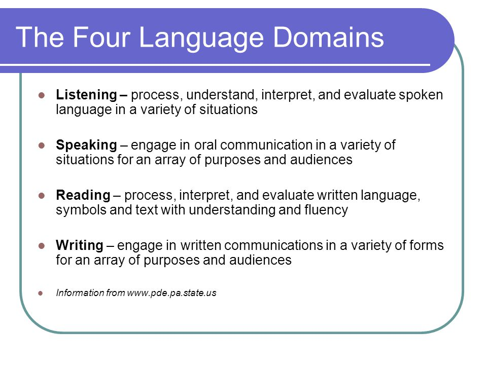 The Four Language Domains Listening – process, understand, interpret, and evaluate spoken language in a variety of situations Speaking – engage in oral communication in a variety of situations for an array of purposes and audiences Reading – process, interpret, and evaluate written language, symbols and text with understanding and fluency Writing – engage in written communications in a variety of forms for an array of purposes and audiences Information from www.pde.pa.state.us