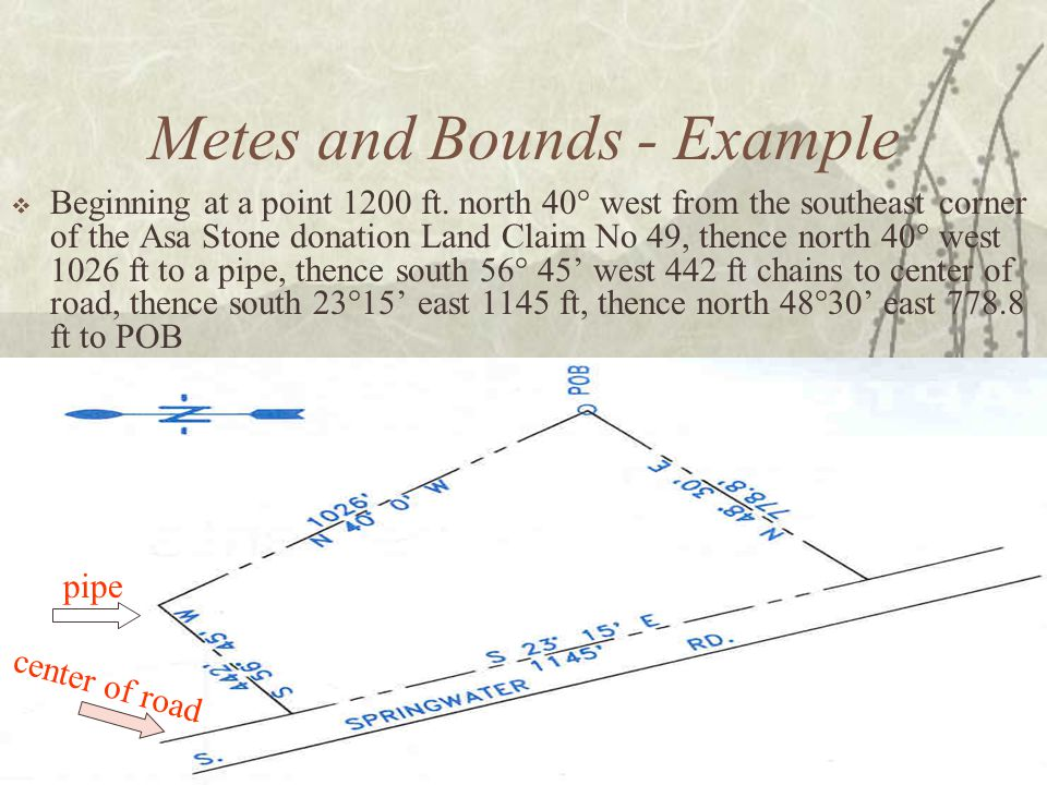 Metes and Bounds - Example  Beginning at a point 1200 ft.