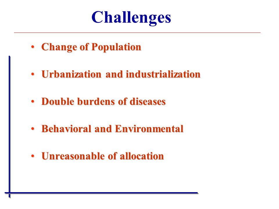 Change of PopulationChange of Population Urbanization and industrializationUrbanization and industrialization Double burdens of diseasesDouble burdens