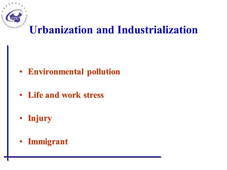 Urbanization and Industrialization Environmental pollutionEnvironmental pollution Life and work stressLife and work stress InjuryInjury ImmigrantImmig