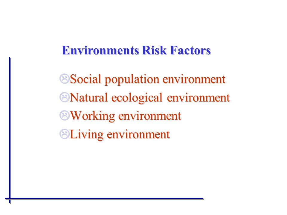  Social population environment  Natural ecological environment  Working environment  Living environment Environments Risk Factors