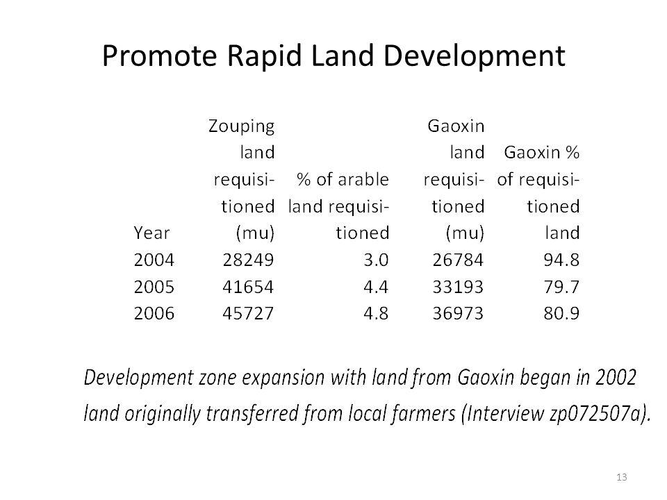 Promote Rapid Land Development 13
