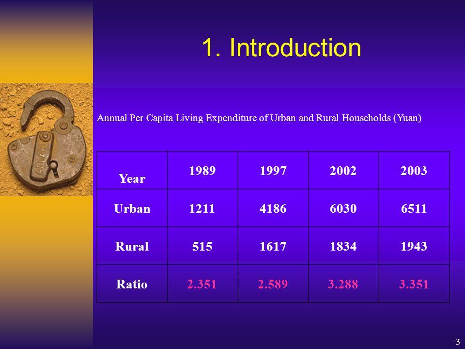 3 Annual Per Capita Living Expenditure of Urban and Rural Households (Yuan) Year 1989199720022003 Urban1211418660306511 Rural515161718341943 Ratio2.35