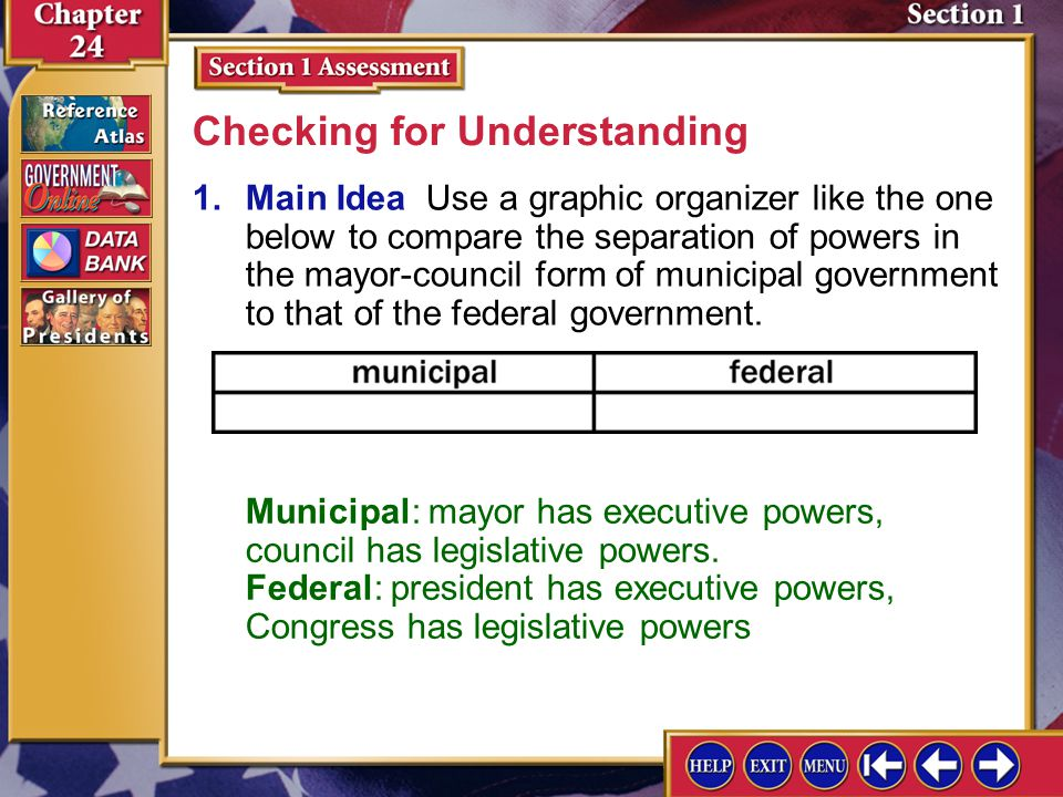 Section 1 Assessment-1 1.Main Idea Use a graphic organizer like the one below to compare the separation of powers in the mayor-council form of municip
