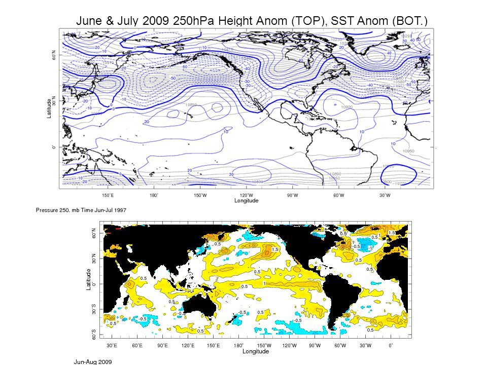 June & July 2009 250hPa Height Anom (TOP), SST Anom (BOT.)