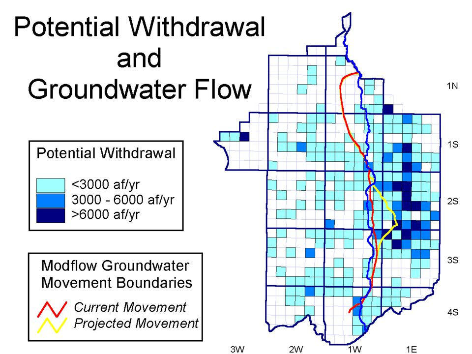 Potential Withdrawal and Groundwater Flow