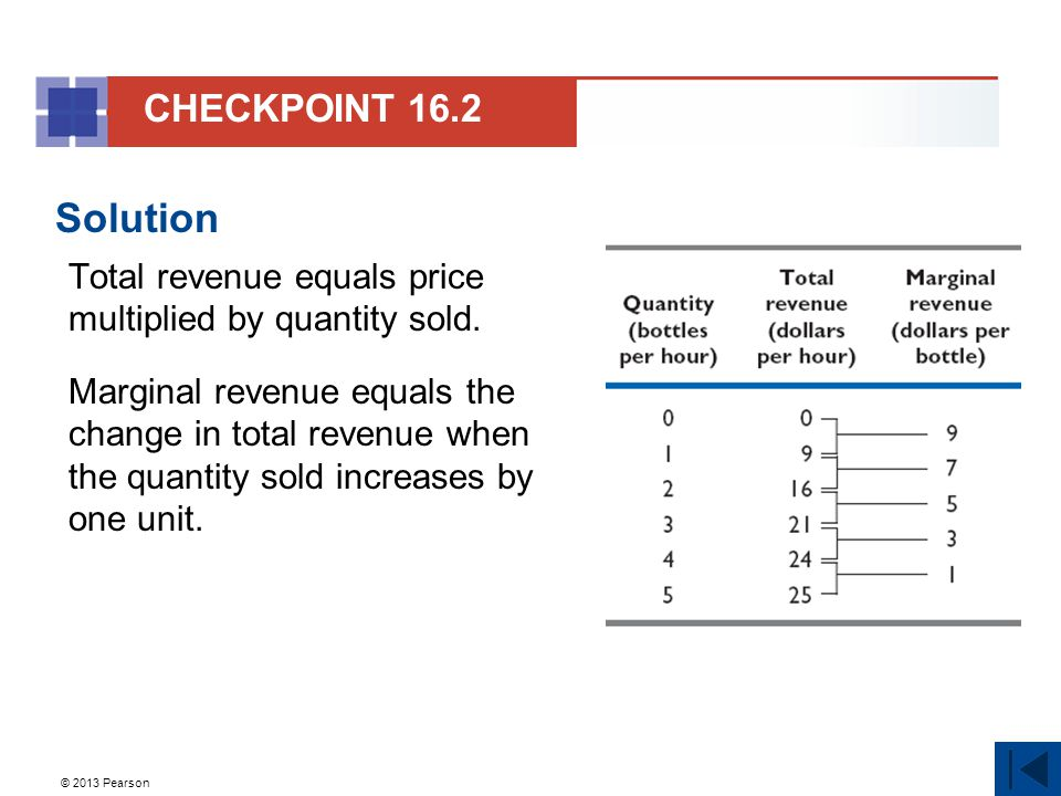 © 2013 Pearson Solution Total revenue equals price multiplied by quantity sold.