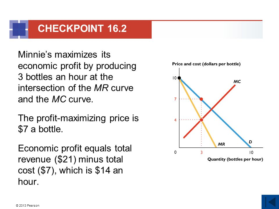 © 2013 Pearson Minnie's maximizes its economic profit by producing 3 bottles an hour at the intersection of the MR curve and the MC curve.