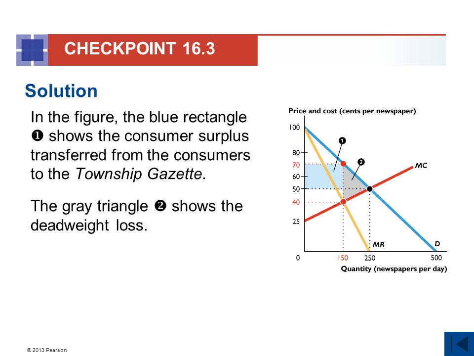 © 2013 Pearson Solution In the figure, the blue rectangle  shows the consumer surplus transferred from the consumers to the Township Gazette.