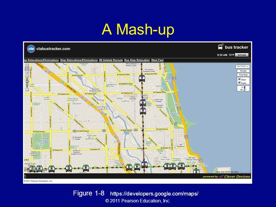 © 2011 Pearson Education, Inc. A Mash-up Figure 1-8 https://developers.google.com/maps/