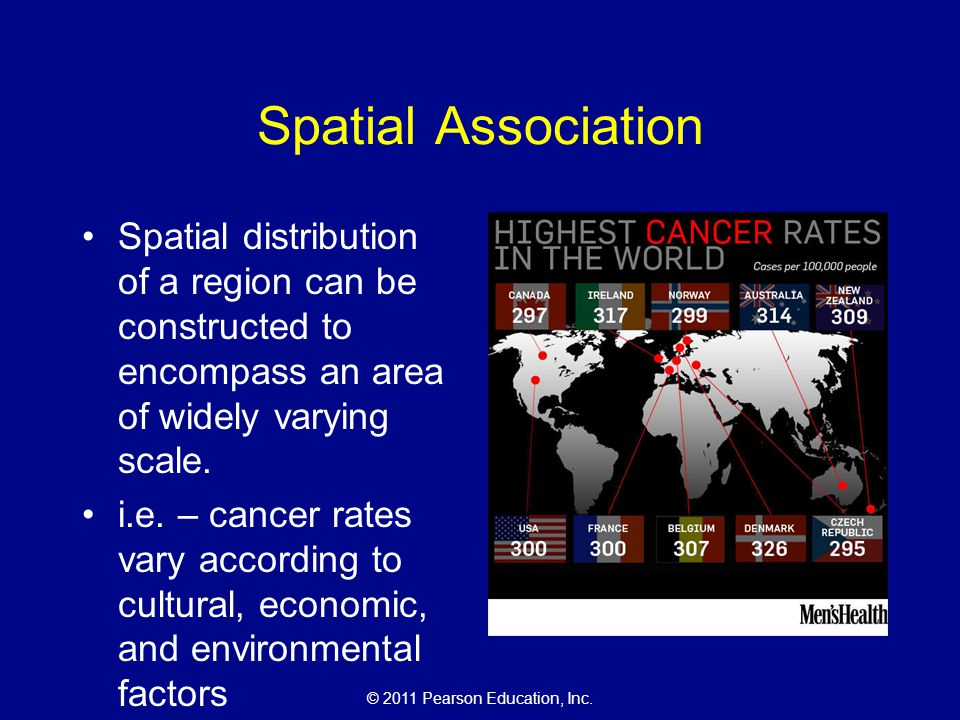 © 2011 Pearson Education, Inc. Spatial Association Spatial distribution of a region can be constructed to encompass an area of widely varying scale. i