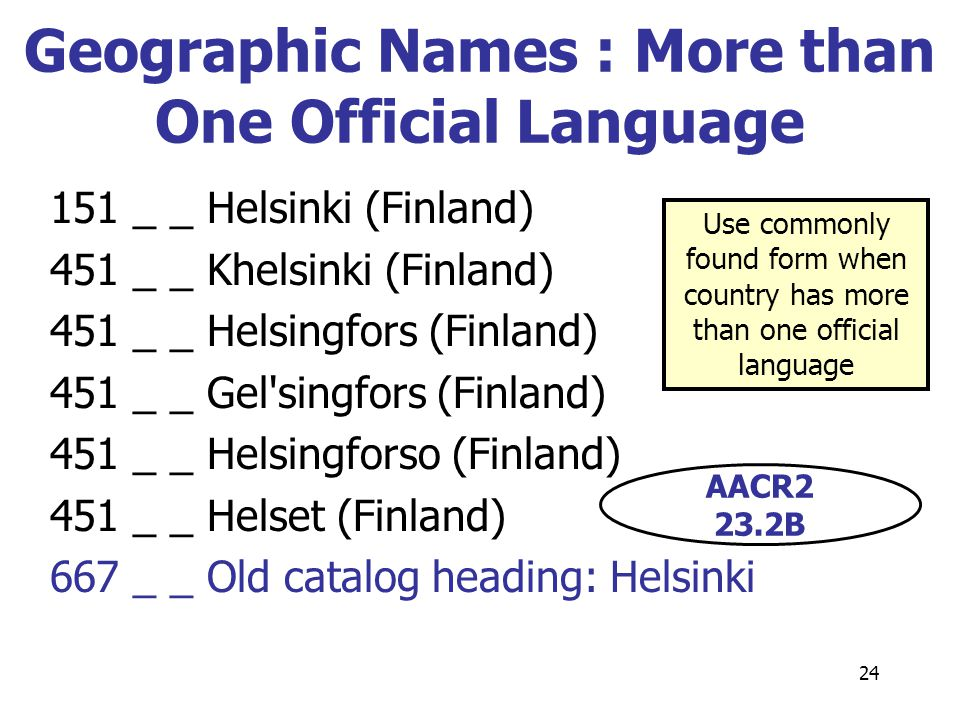24 Geographic Names : More than One Official Language 151 _ _ Helsinki (Finland) 451 _ _ Khelsinki (Finland) 451 _ _ Helsingfors (Finland) 451 _ _ Gel singfors (Finland) 451 _ _ Helsingforso (Finland) 451 _ _ Helset (Finland) 667 _ _ Old catalog heading: Helsinki Use commonly found form when country has more than one official language AACR2 23.2B