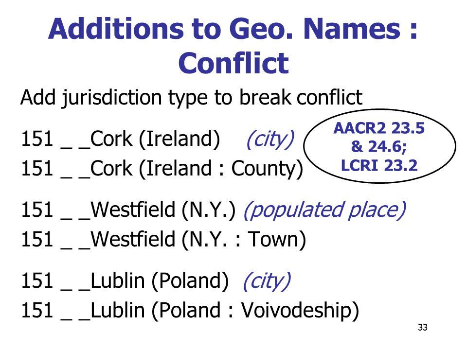 33 Add jurisdiction type to break conflict 151 _ _Cork (Ireland) (city) 151 _ _Cork (Ireland : County) 151 _ _Westfield (N.Y.) (populated place) 151 _