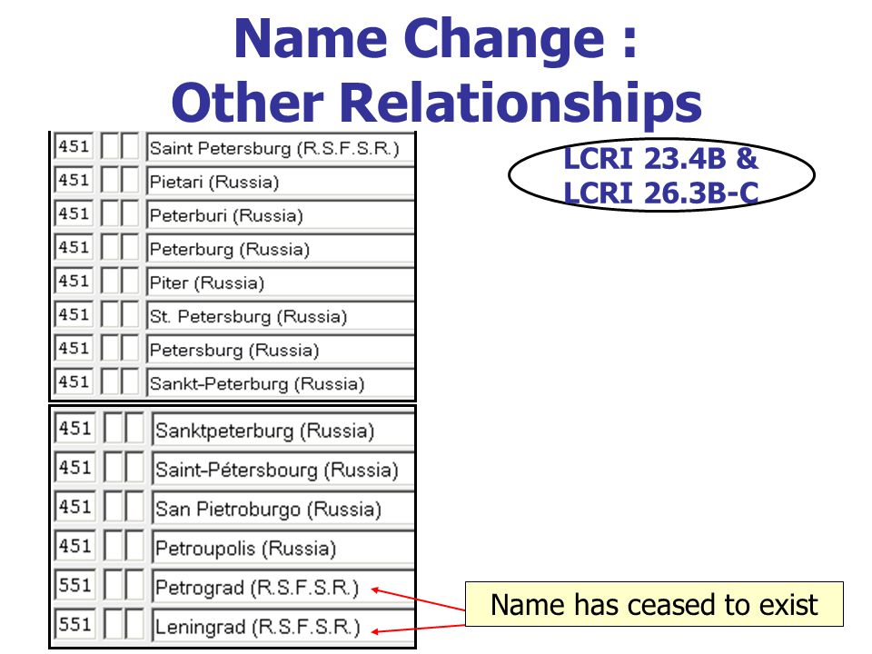 55 Name has ceased to exist LCRI 23.4B & LCRI 26.3B-C Name Change : Other Relationships