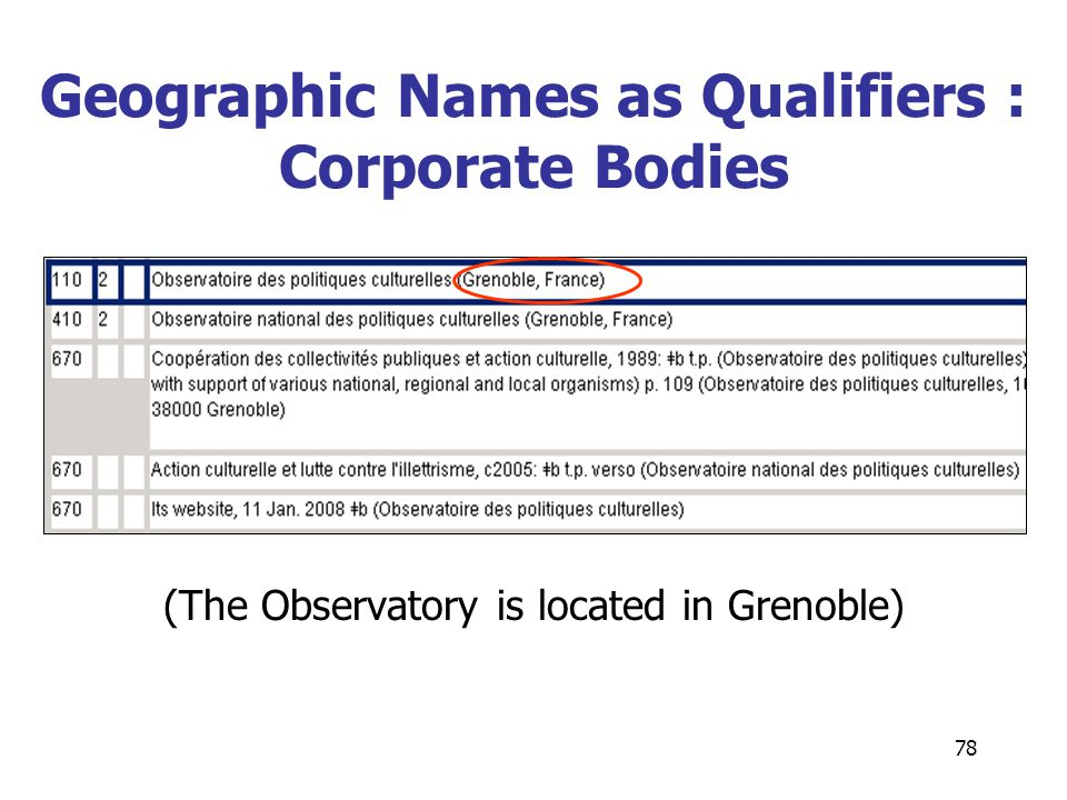 78 Geographic Names as Qualifiers : Corporate Bodies (The Observatory is located in Grenoble)