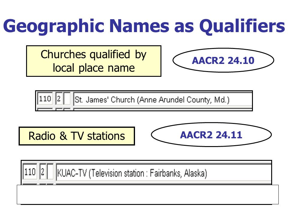 79 Churches qualified by local place name Geographic Names as Qualifiers AACR2 24.10 Radio & TV stations AACR2 24.11