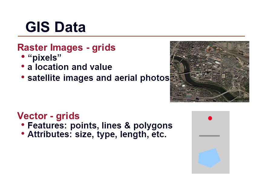 GIS Data Raster Images - grids pixels a location and value satellite images and aerial photos Vector - grids Features: points, lines & polygons Attributes: size, type, length, etc.