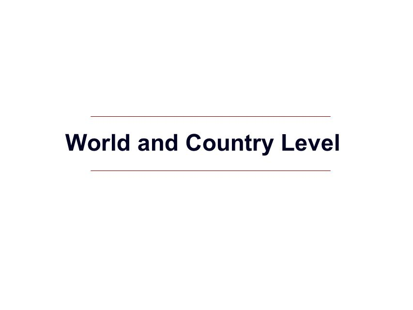World and Country Level