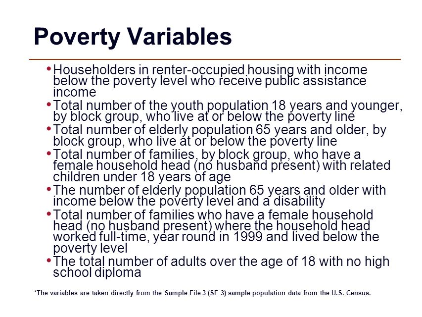 Poverty Variables Householders in renter-occupied housing with income below the poverty level who receive public assistance income Total number of the youth population 18 years and younger, by block group, who live at or below the poverty line Total number of elderly population 65 years and older, by block group, who live at or below the poverty line Total number of families, by block group, who have a female household head (no husband present) with related children under 18 years of age The number of elderly population 65 years and older with income below the poverty level and a disability Total number of families who have a female household head (no husband present) where the household head worked full-time, year round in 1999 and lived below the poverty level The total number of adults over the age of 18 with no high school diploma *The variables are taken directly from the Sample File 3 (SF 3) sample population data from the U.S.