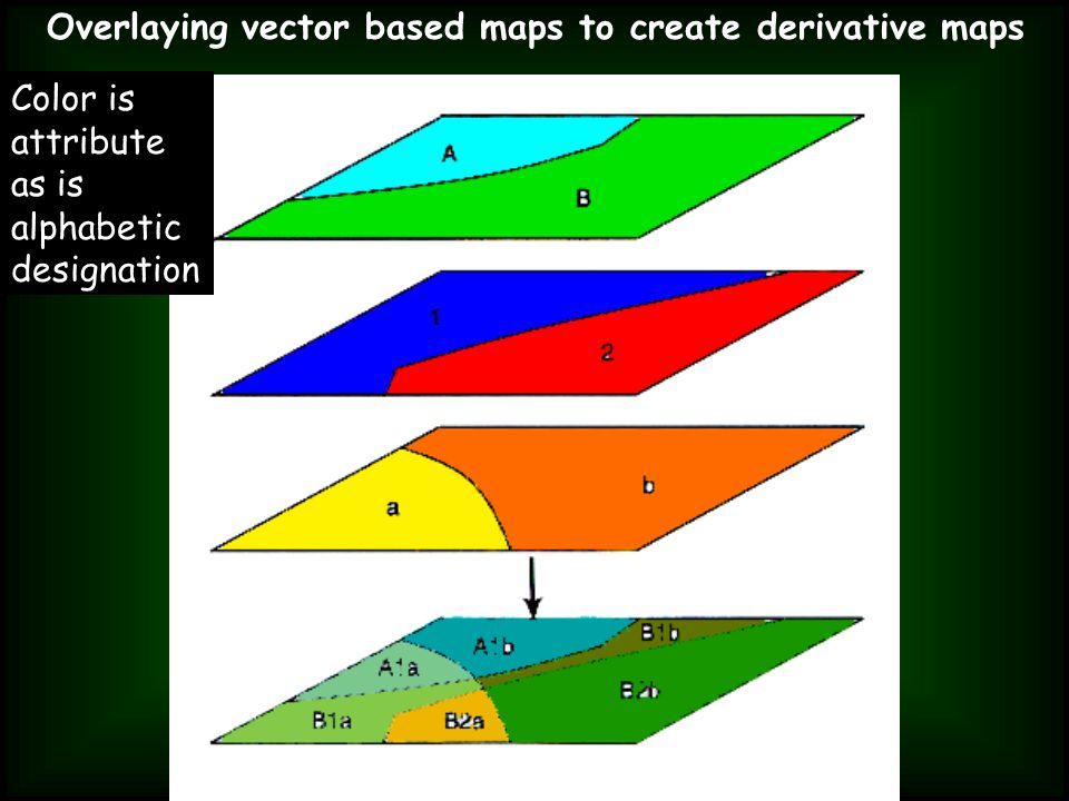 Overlaying vector based maps to create derivative maps Color is attribute as is alphabetic designation