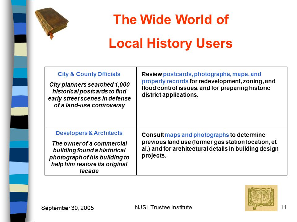 September 30, 2005 NJSL Trustee Institute11 The Wide World of Local History Users City & County Officials City planners searched 1,000 historical postcards to find early street scenes in defense of a land-use controversy Review postcards, photographs, maps, and property records for redevelopment, zoning, and flood control issues, and for preparing historic district applications.