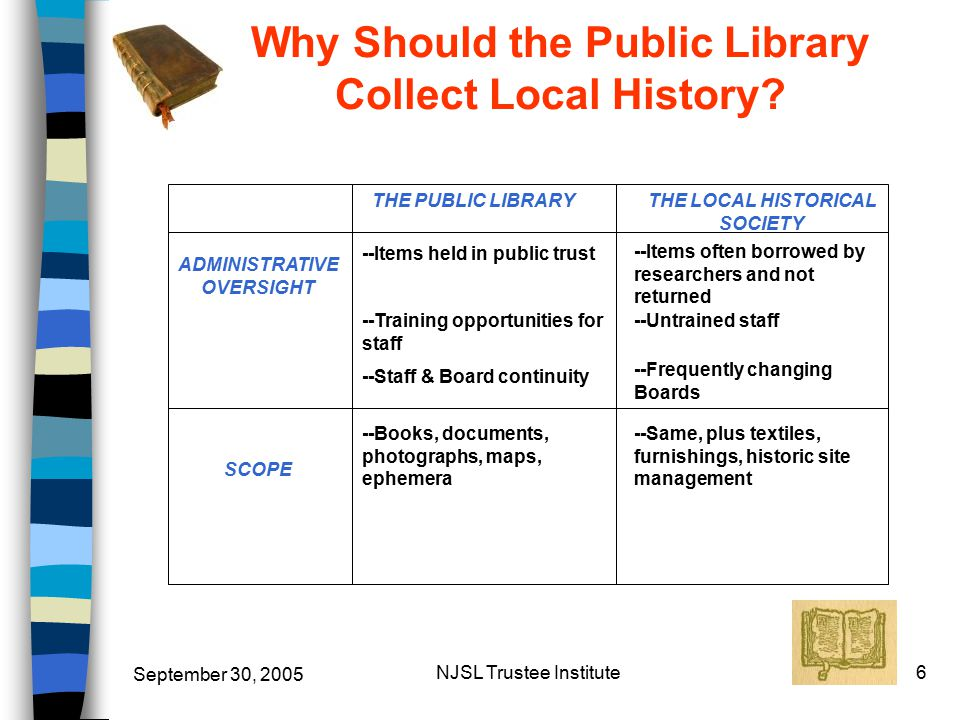September 30, 2005 NJSL Trustee Institute6 Why Should the Public Library Collect Local History.