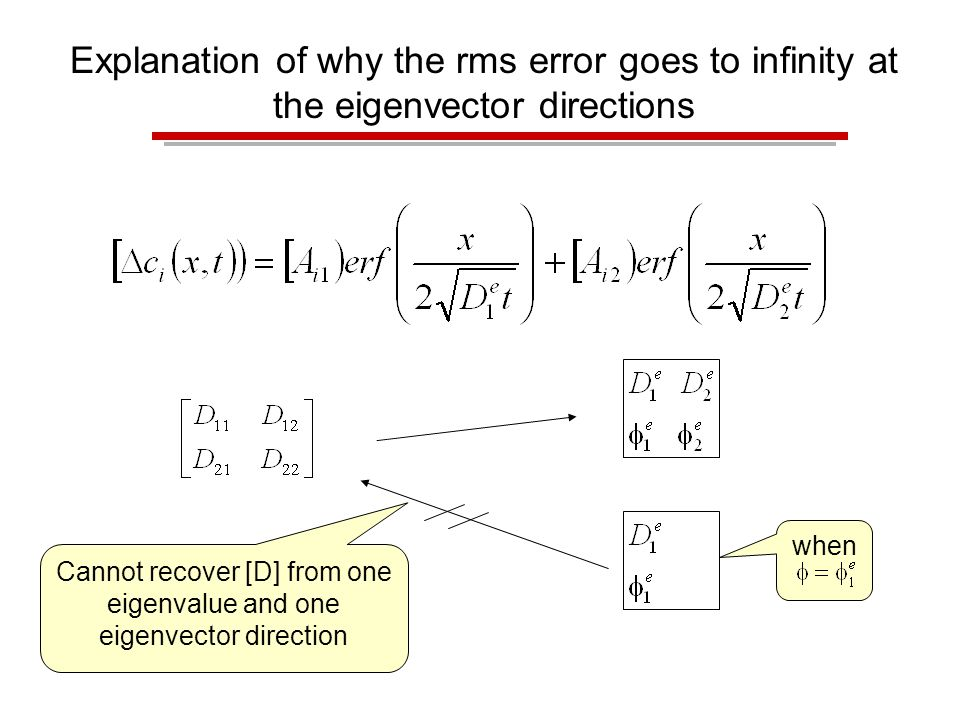 Explanation of why the rms error goes to infinity at the eigenvector directions Cannot recover [D] from one eigenvalue and one eigenvector direction when